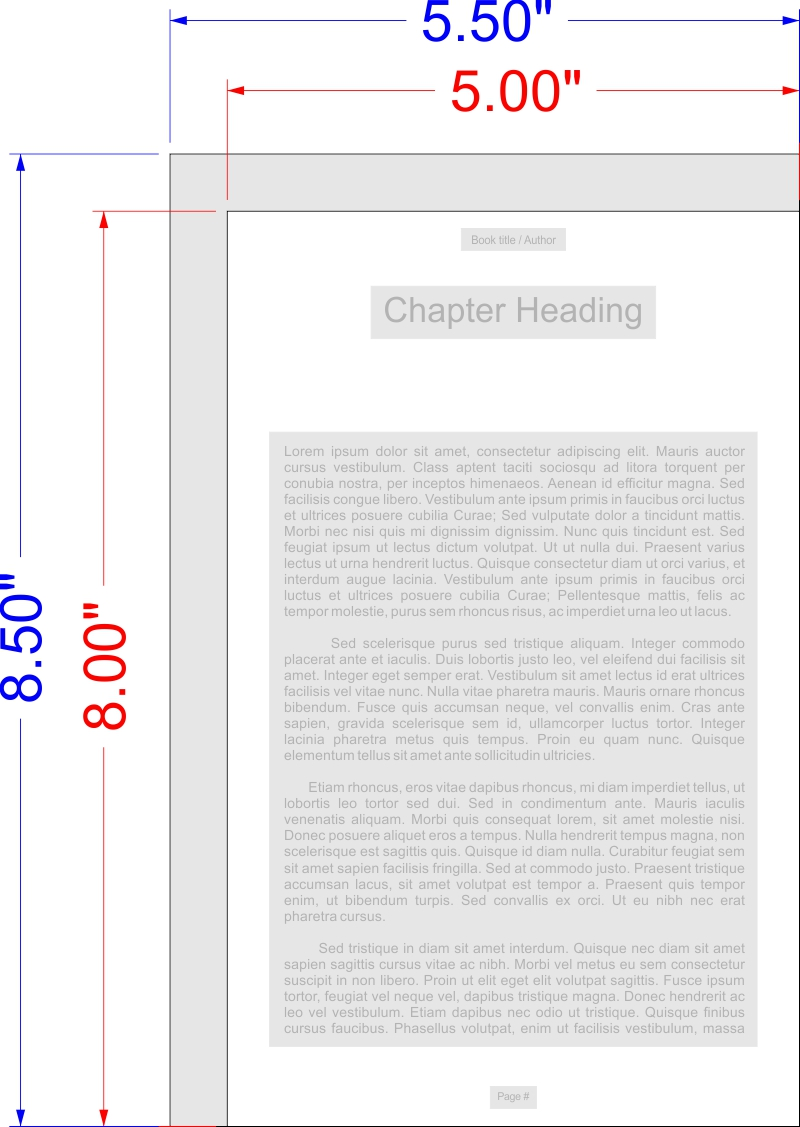 Top 8 book formatting considerations - Physical page dimensions