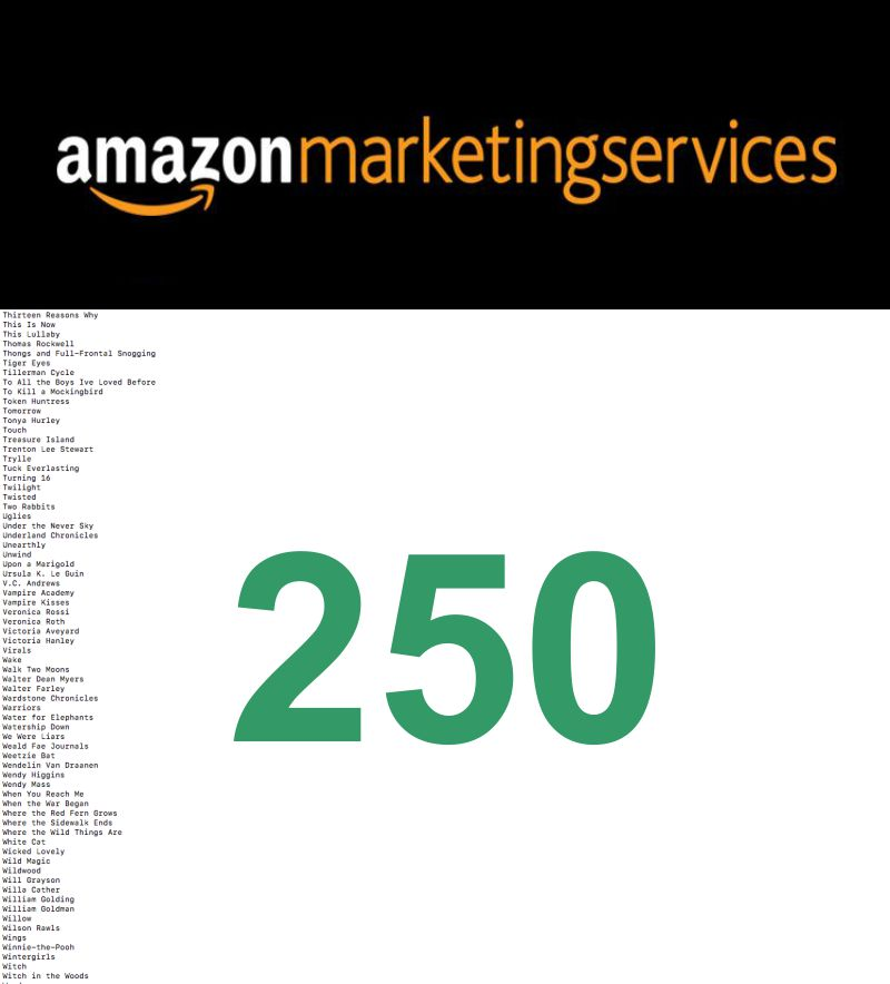 Ams keywords list dragon realm press 250 ams keywords fandeluxe Choice Image