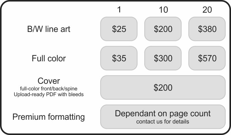 Coloring book pricing